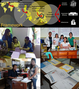 Photo taken during the CMCI Validation  Process on Local Competitiveness Indicators for the 8 Municipalities in the Province of Aurora